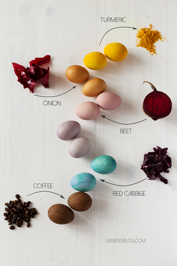 vesta mebel blog-easter ideas - Life Bites
